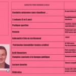 Le permis de conduire la ville d'Aix-en-Provence