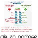 Mettre en place l'encadrement des loyers à Aix